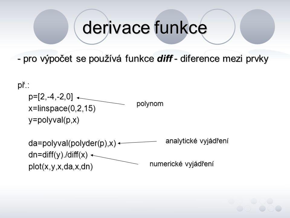 derivace funkce - pro výpočet se používá funkce diff - diference mezi prvky. př.: p=[2,-4,-2,0] x=linspace(0,2,15)